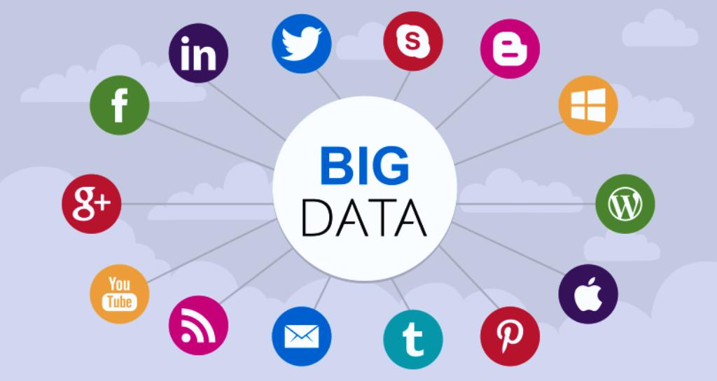 Big Data & Social Media Union- Digital Marketing