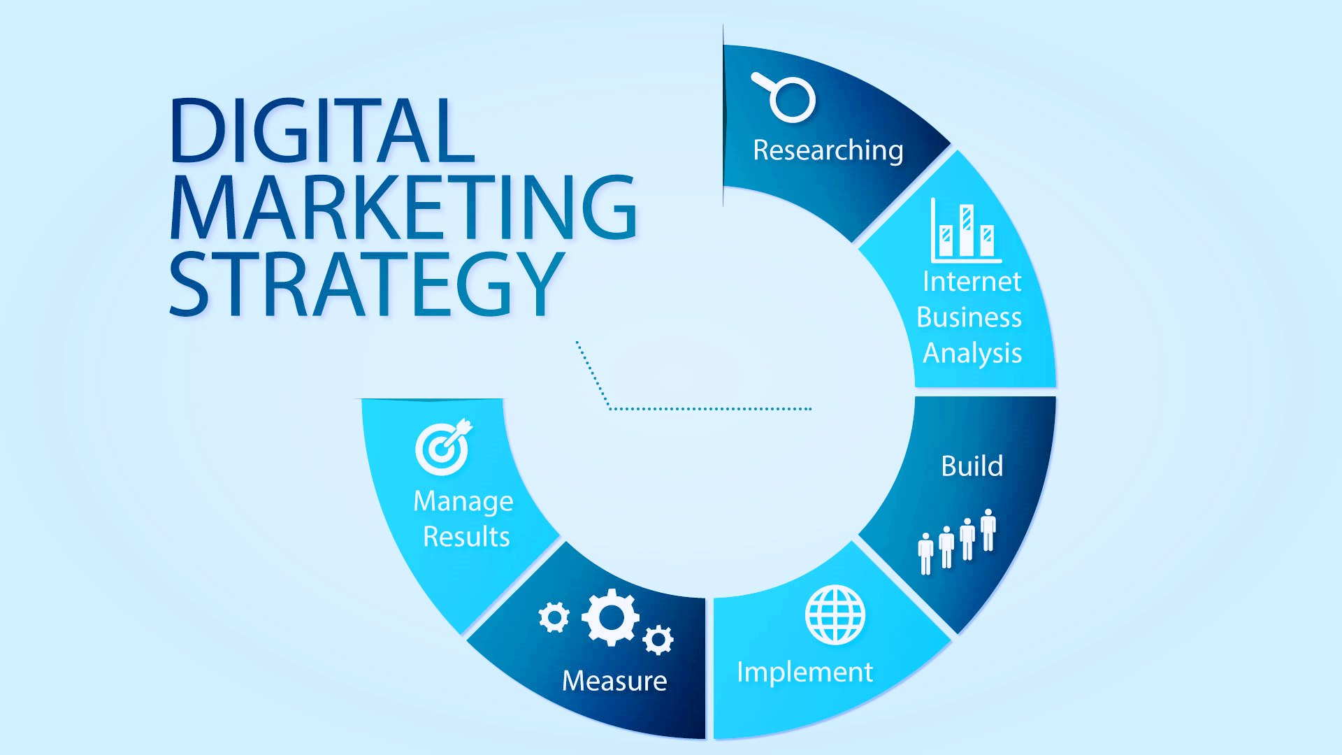 Digital Marketing to build your lost business| Vikypedia
